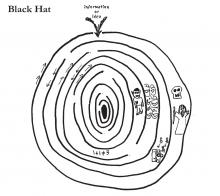 Box 6Ha. Black Hat
