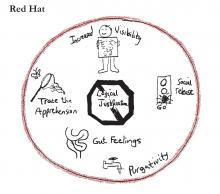 Box 6Ha. Red Hat
