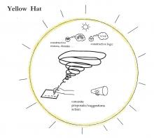 Box 6Ha. Yellow Hat