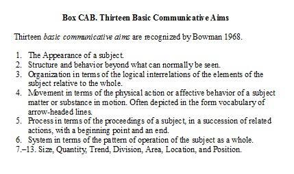 Box CAB.